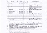 Government Job Circular Fisheries Department 2017