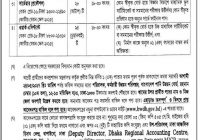Water Development Board Job Exam Admit Card and Result 2018