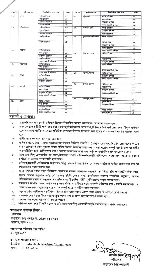 Bangladesh Shishu Academy Job Circular 2017