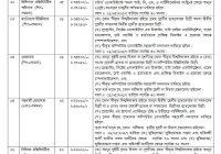 Bangladesh Bank Job Circular 2017 | Handsome Gov Bank Job