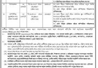 Bangladesh Hi Tech Park Authority Recent Job Circular 2018