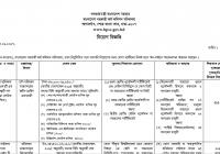 BPSC Non Cadre Job Circular 2019 bpsc.gov.bd