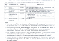 Department of Livestock Job Circular 2018 www.mopa.gov.bd