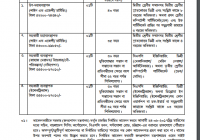 Bangladesh Shipping Corporation Job Circular 2019 www.bsc.gov.bd