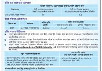 Dutch Bangla Bank HSC Scholarship 2019 Apply Online