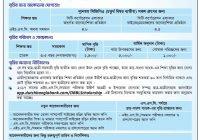 Dutch Bangla Bank HSC Scholarship 2018 Apply Online