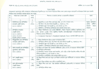 Department Of Social Services DSS Job Circular 2019 www.dss.gov.bd