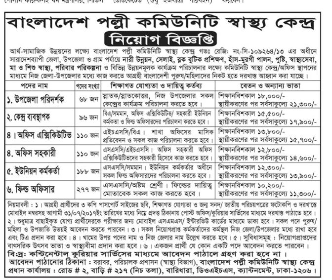 Bangladesh Rural Community Health Center Great Job Circular 2017