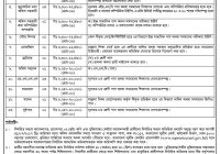 Bangladesh Supreme Court Job Circular 2019 www.supremecourt.gov.bd