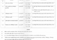 Ministry Of Land Job Circular 2019 www.minland.gov.bd