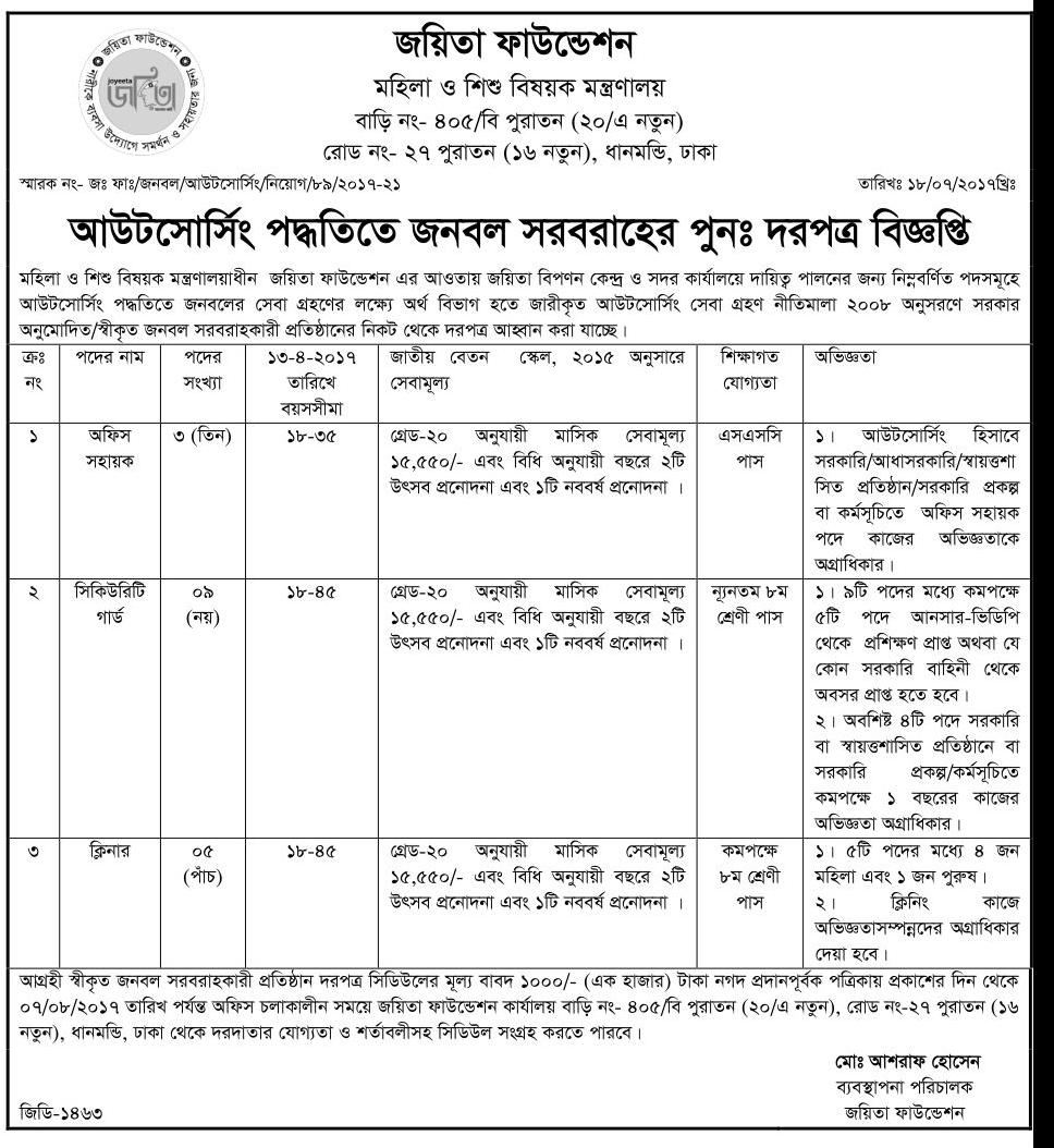 Ministry of Women and Children Affairs Job Circular 2017
