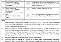 Bangladesh Tea Board Job Circular 2019 teaboard.portal.gov.bd