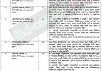 Directorate General Of Medical Service Job Circular 2017 www.dgms.gov.bd