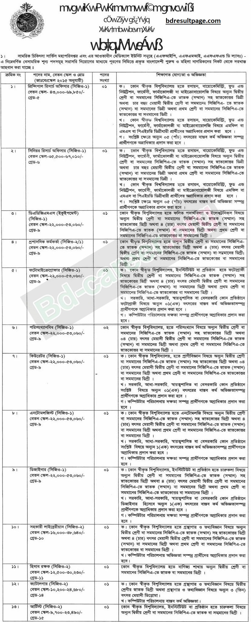 Directorate General Of Medical Service Job Circular 2017