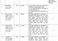 Bangladesh National Museum Job Opportunity 2019 bangladeshmuseum.gov.bd
