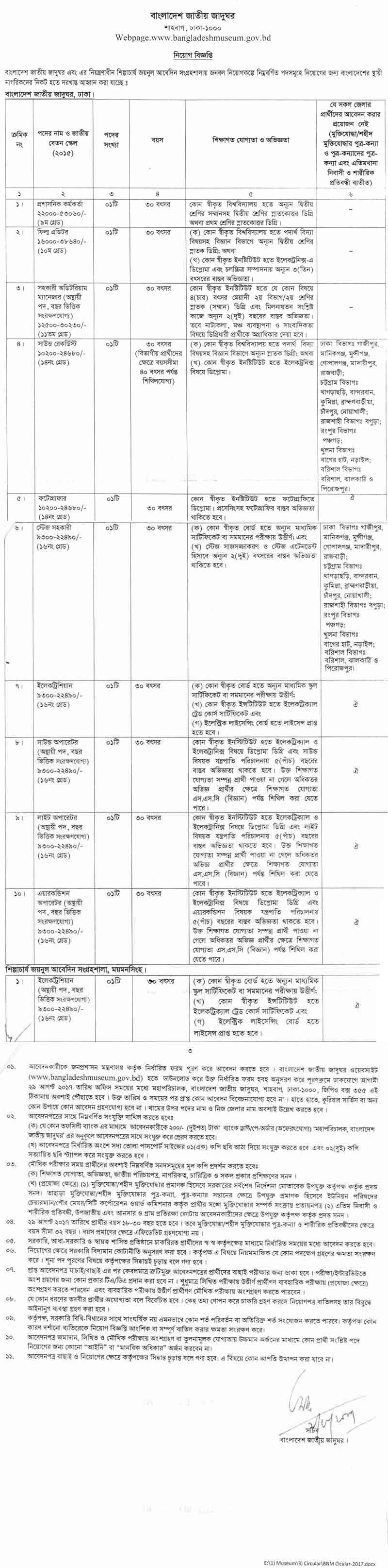 Bangladesh National Museum Job Opportunity 2017