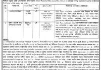 BADC Job Opportunity 2018 www.badc.gov.bd