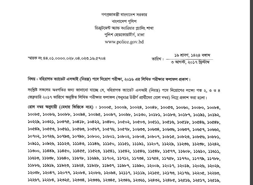 Bangladesh Police Sub Inspector Written Test Result