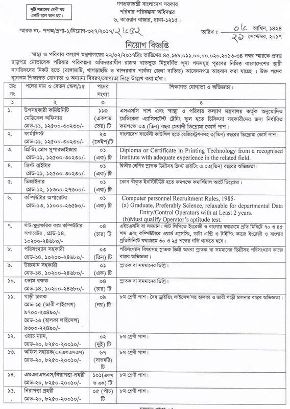 Directorate General Of Family Planning Big Job Circular  2017