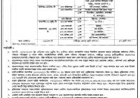 District Family Planning Office Job Opportunity 2017