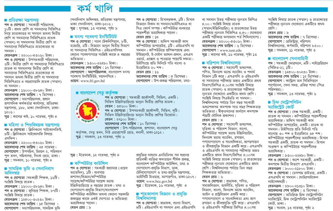 Kaler Kantho Weekly Jobs Newspaper 22nd November 2017