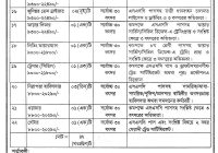 Mongla Port Authority Job Circular 2017 www.mpa.gov.bd
