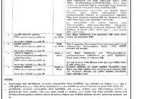Bangladesh Oceanographic Research Institute Job Circular 2019 www.most.gov.bd