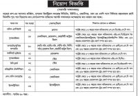 Bashundhara Group Huge Job Opportunity 2018