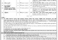 Bangladesh Textile Mills Corporation Job Circular 2017 www.btmc.gov.bd