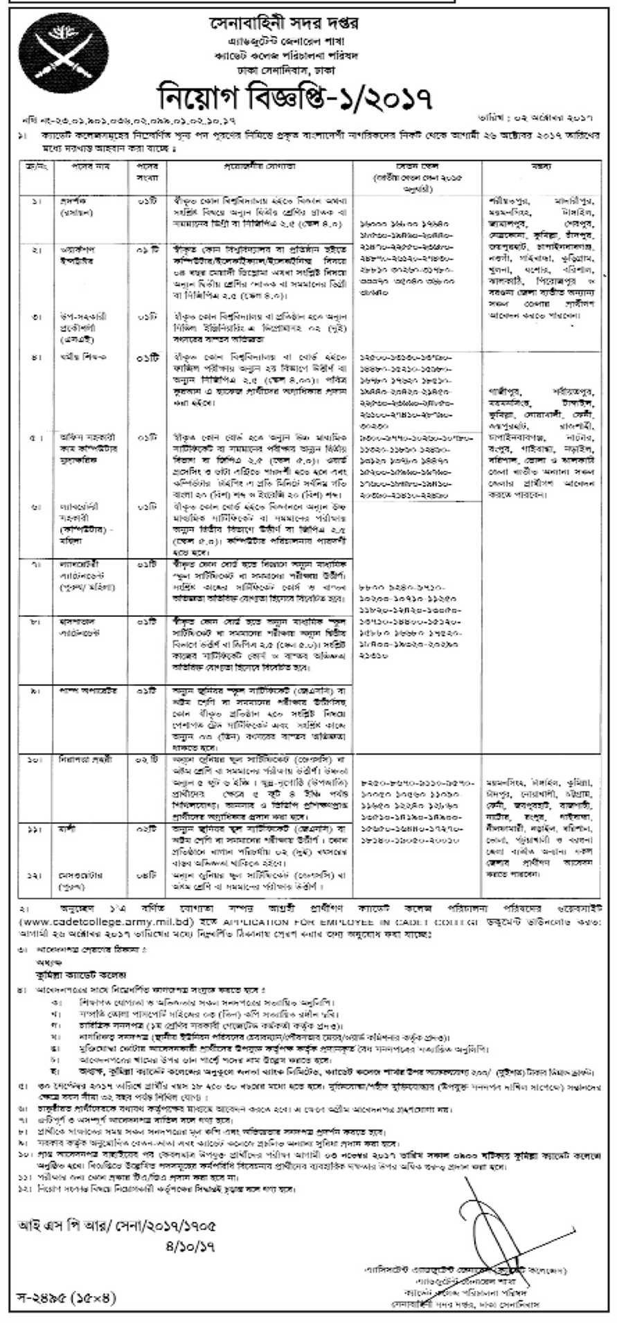 Army Headquarters Recruitment Notice 2017
