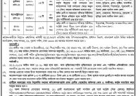 Bangladesh House Building Finance Corporation Job Circular 2019