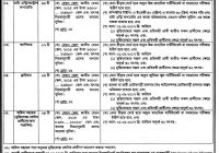 Investment Corporation of Bangladesh Job Circular 2019 www.icb.gov.bd