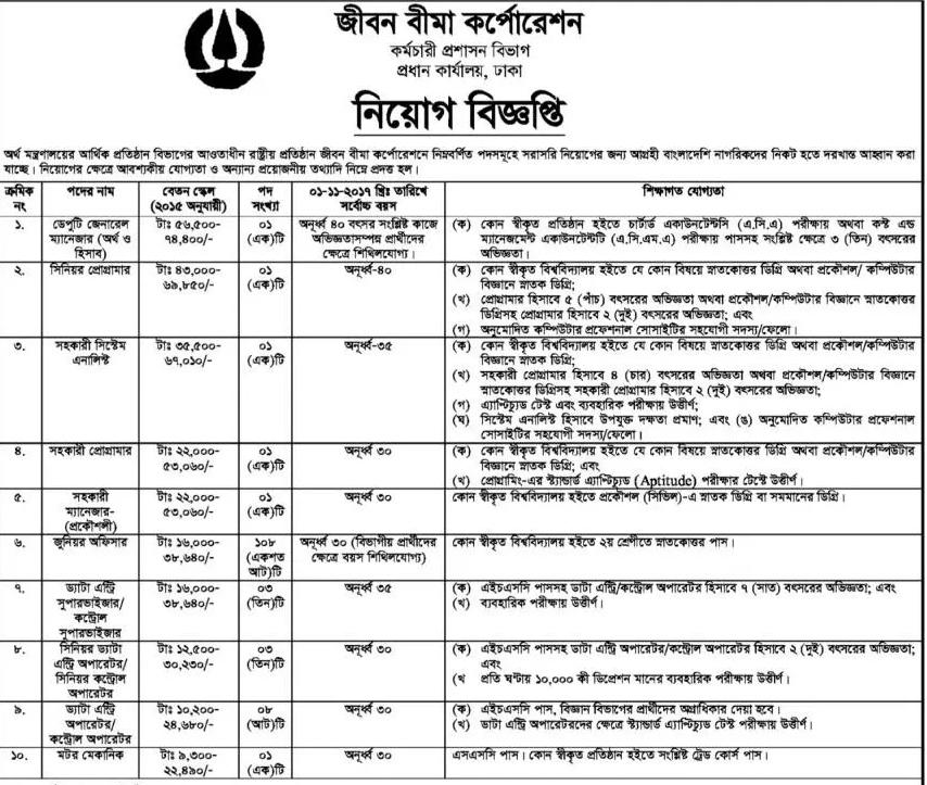 Jiban Bima Corporation Job Circular 2017