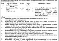 Bangladesh Khudra Shilpa Corporation Job Circular 2017