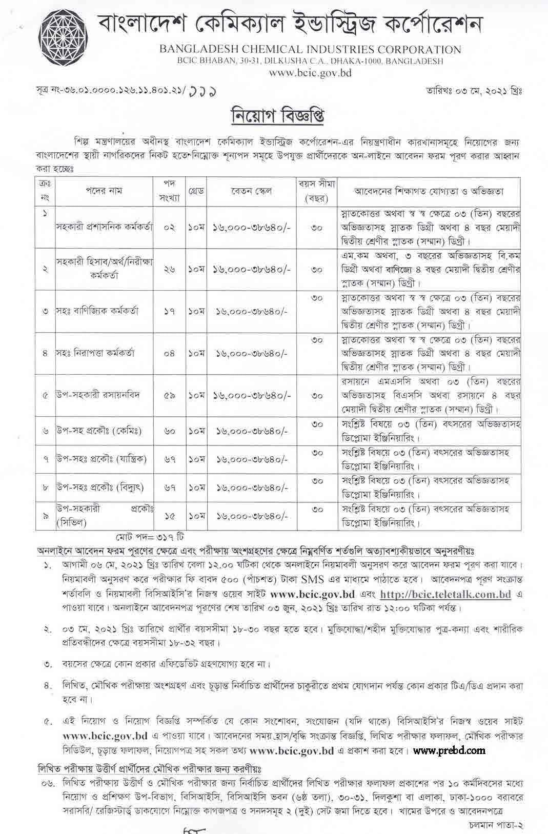 Ministry of Industry Job Circular 2021
