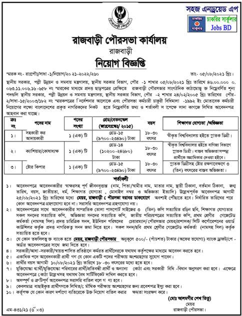 Municipality job circular 2021